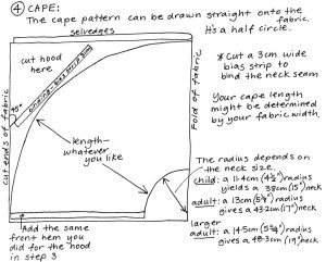 Free pattern dress ups cape pattern step 4