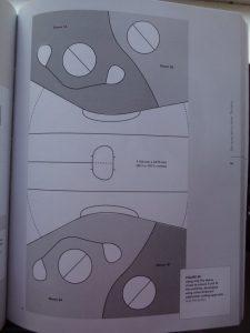 Book review Zero Waste Fashion diagram