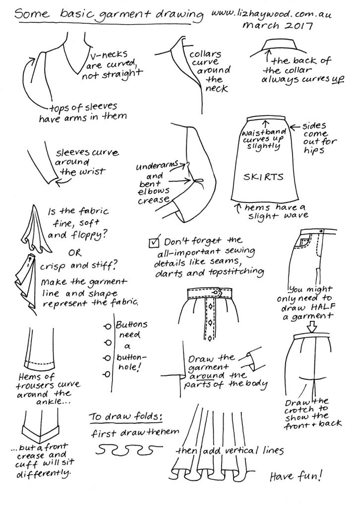 traceable croqui drawing clothes