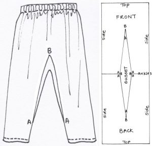 The Disappointing Trousers sketch and draft