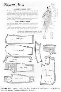 The Aquascutum suit WW2 make do and mend
