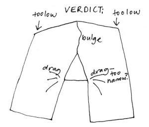Experimental shorts verdict