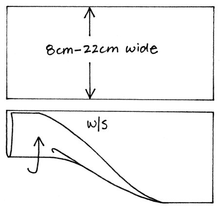 Introducing the Double Fold Waistband Step 1