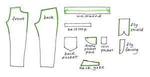 Zero waste jeans fixed areas