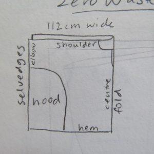 zero waste top idea
