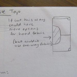 zero waste top idea with notes