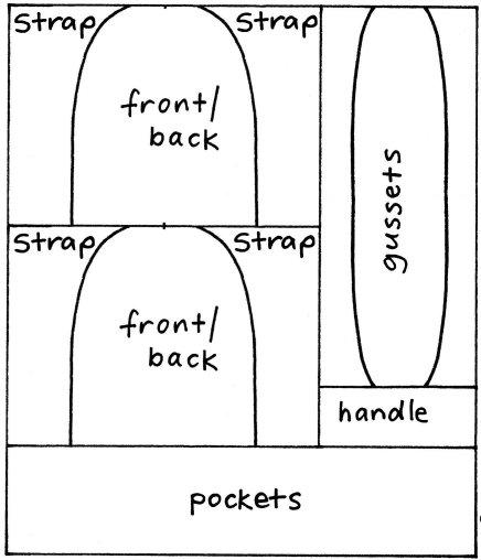 Zero waste velo bag layout