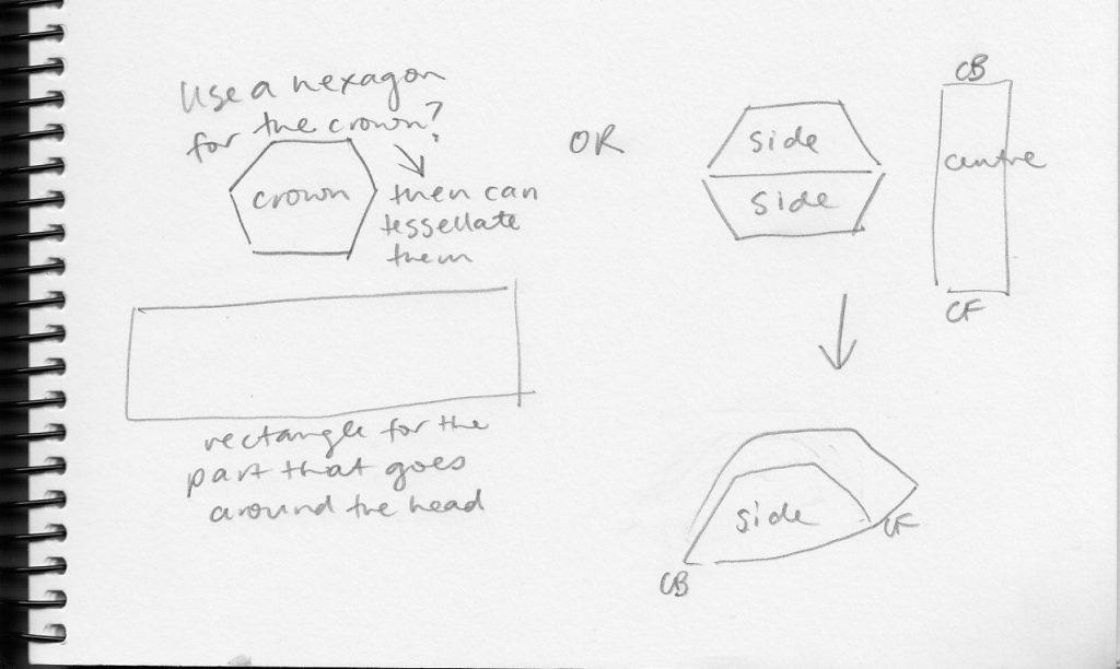 Hexagon ideas for scrub hats