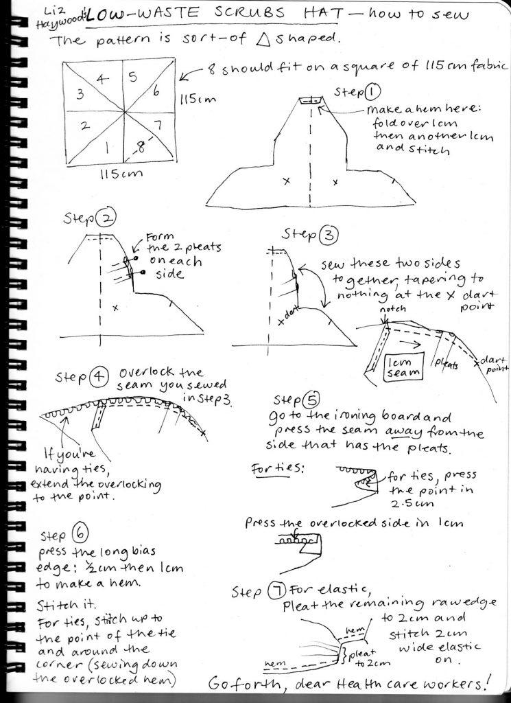 Original scrubs hat instructions